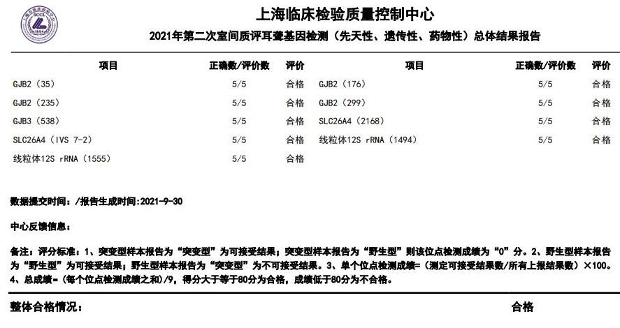 【577个】耳聋基因检测服务,欢迎